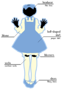 lolitadress